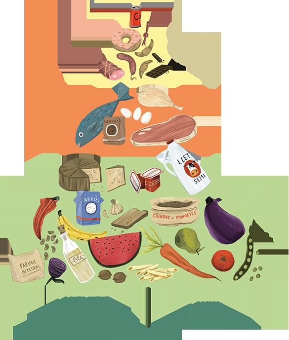 imagen piramide alimentos: